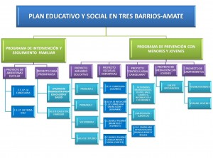 Plan Edu.Soc._2011-12